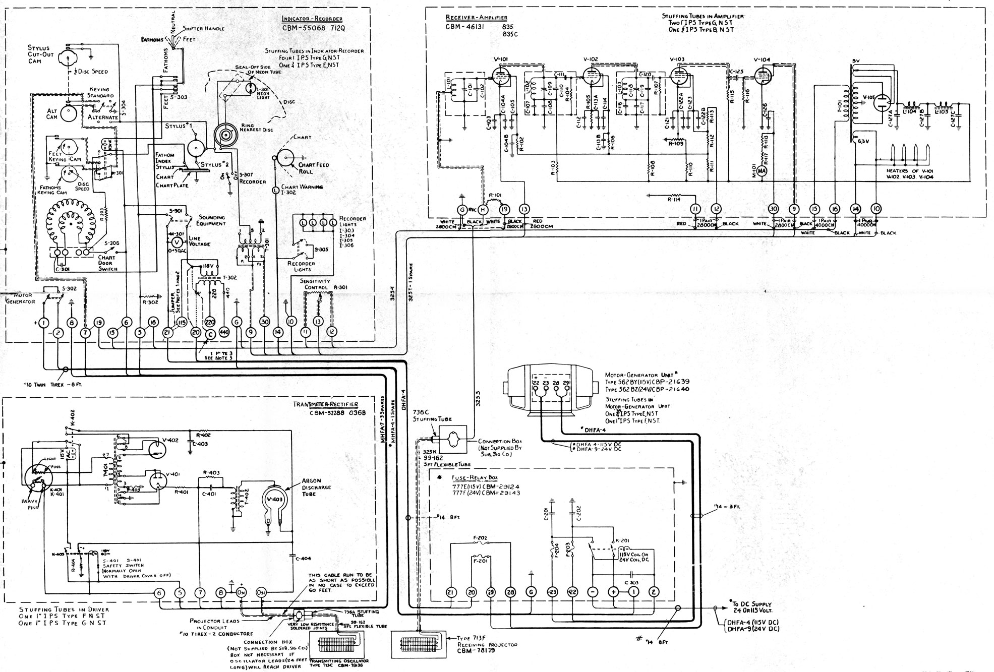 sonar wiring diagrams wiring diagram expertssonar wiring diagrams wiring diagram gp naval sonar figure 15 6 schematic wiring diagram of the