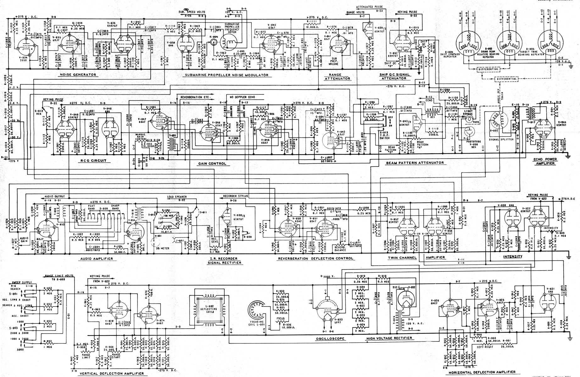naval sonar   figure     schematic diagram of the receiver    figure     schematic diagram of the receiver amplifier and bear ring
