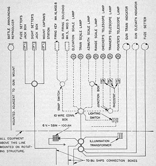 french house wiring diagrams french image wiring 3 inch mount mark 20 21 22 and mods part 2 on french house wiring diagrams